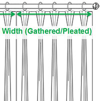 Understanding Curtain Fullness and Curtain Width (Ungathered)