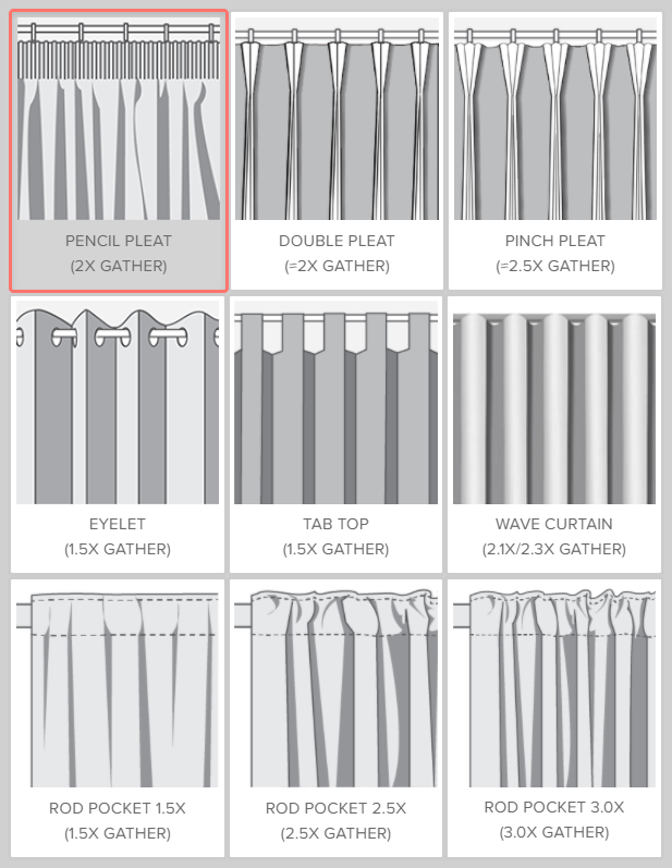 Curtain Tops And Headings